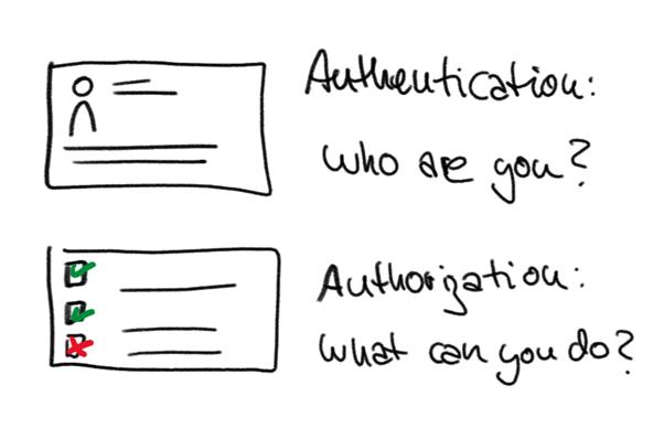 Authentication and Authoruization