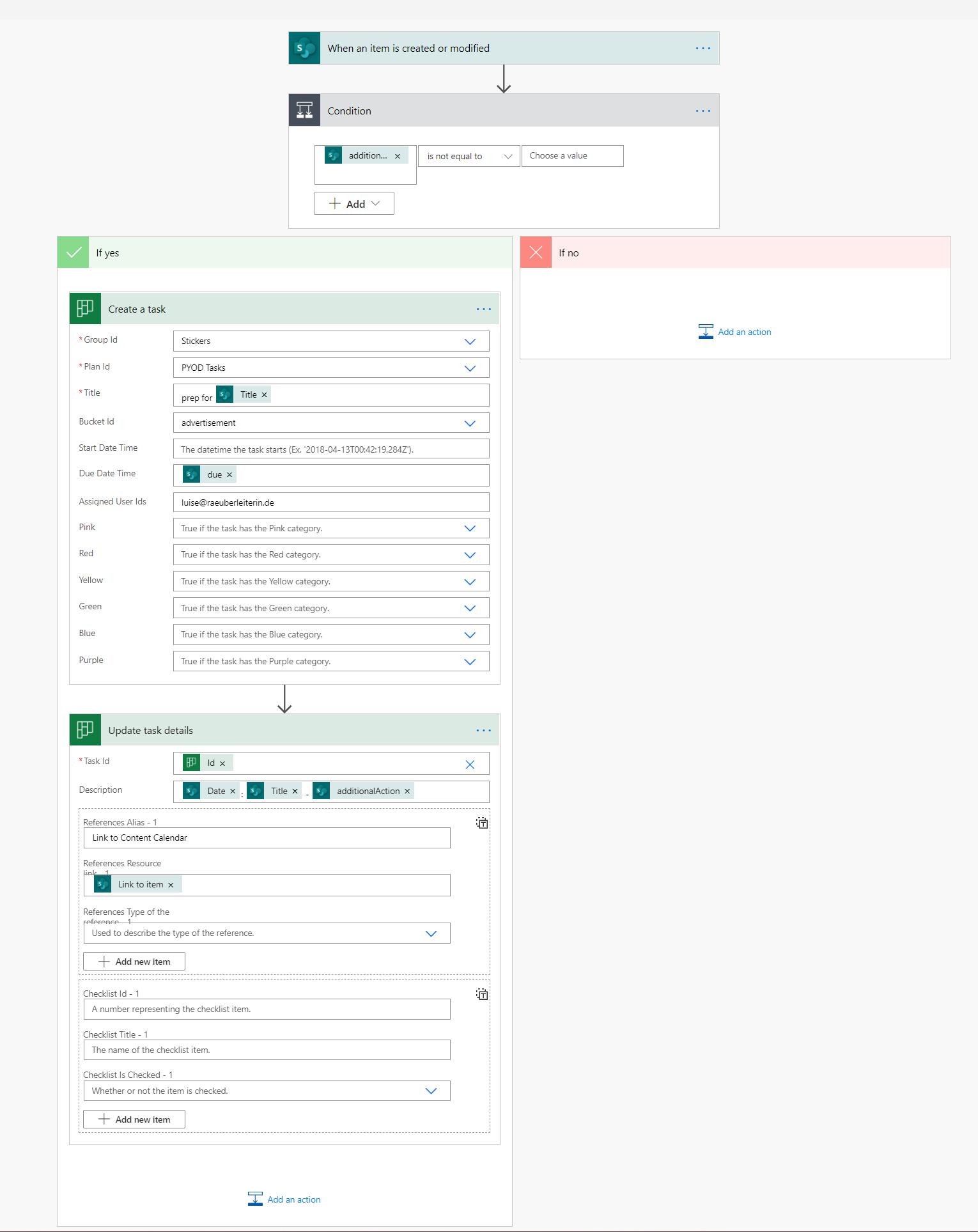 flow that creates tasks in plannner fromk list item