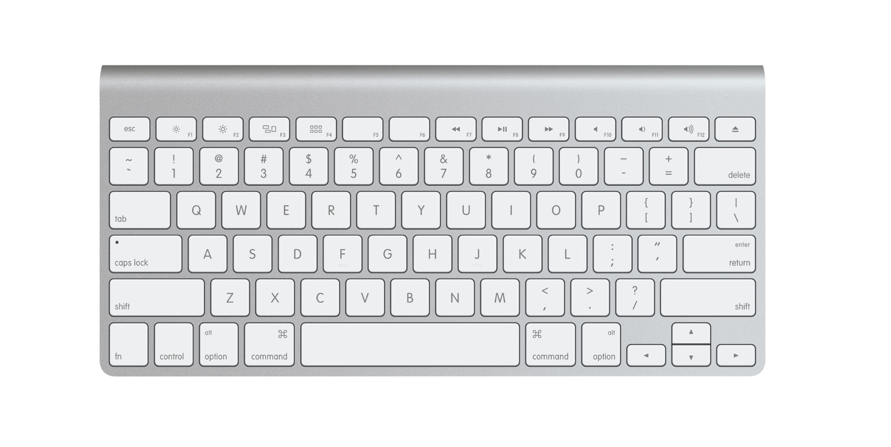 github m mono apple wireless keyboard windows driver the apple wireless keyboard drives for. Black Bedroom Furniture Sets. Home Design Ideas