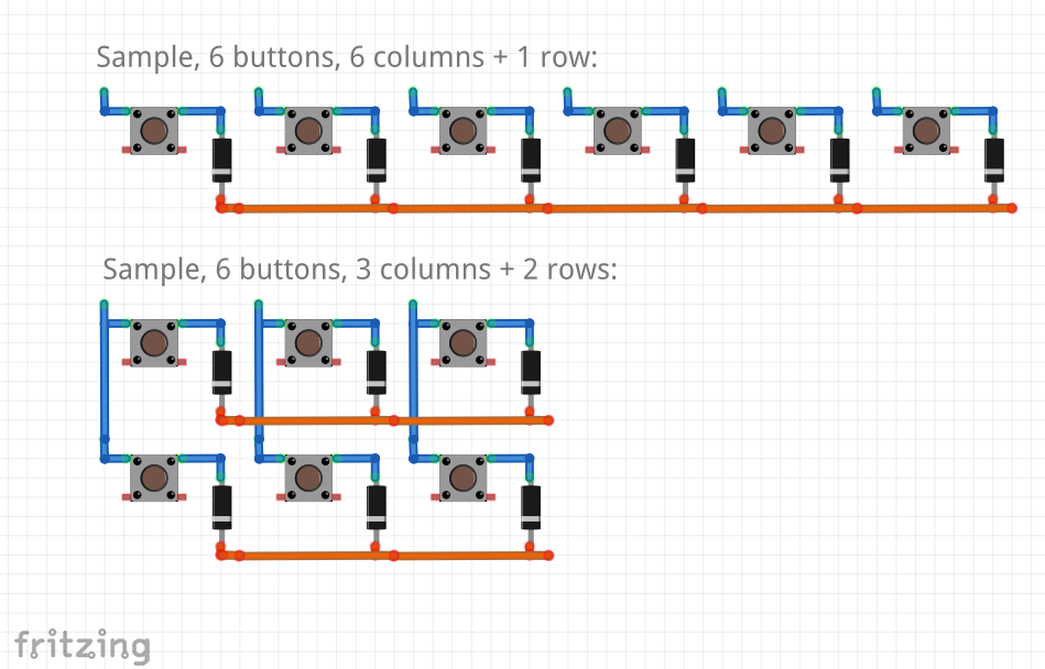 How to connect a button matrix to the MMJoy