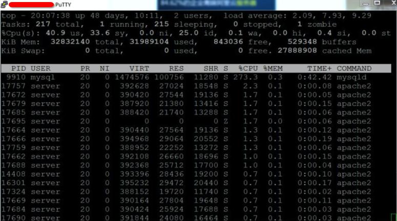 CPU 资源