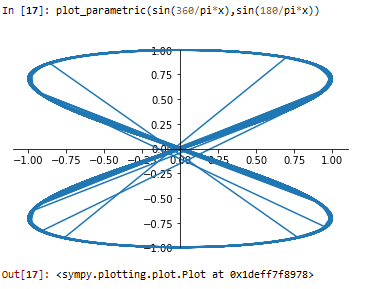 plot_parametric_issue_1