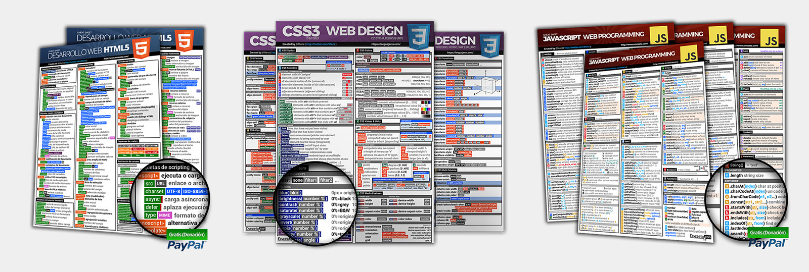 HTML5 CSS3 & Javascript CHEATSHEETS