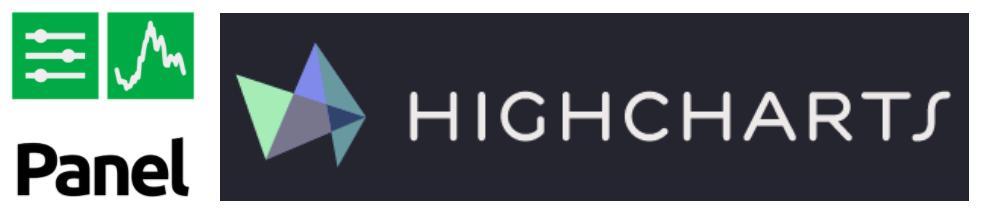 Panel HighCharts Logo