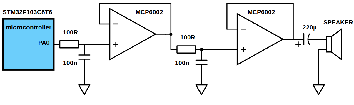 pwm_dac_filter_schematic