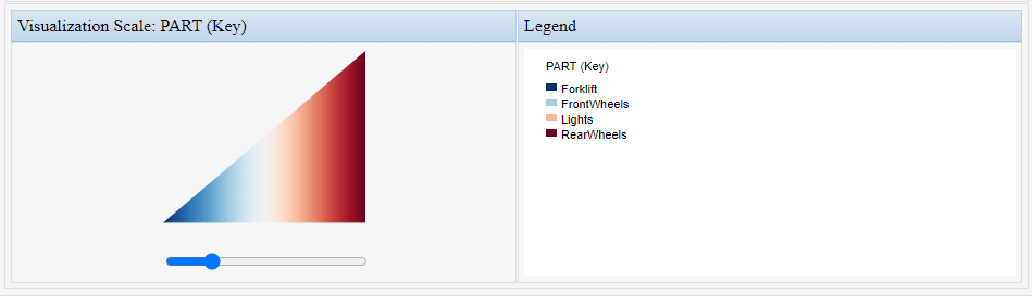 Screen Shot of My Data Visualizer ForkLift3