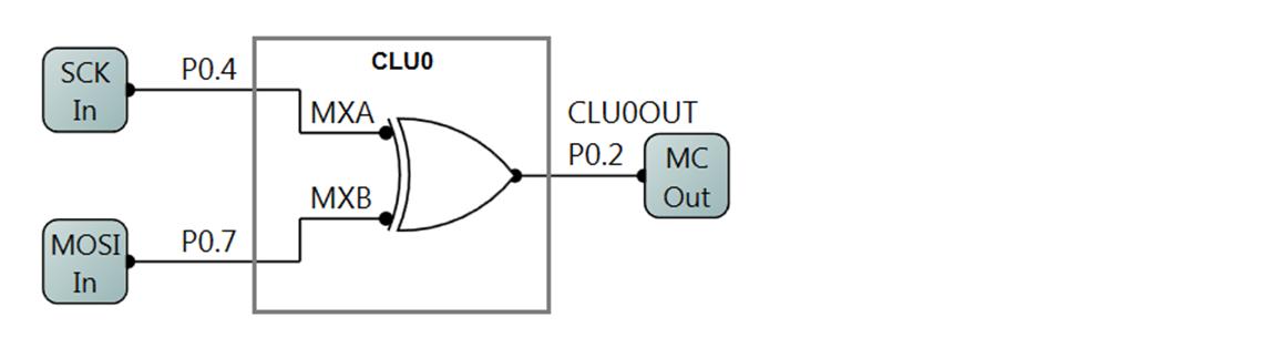 MC Encoder