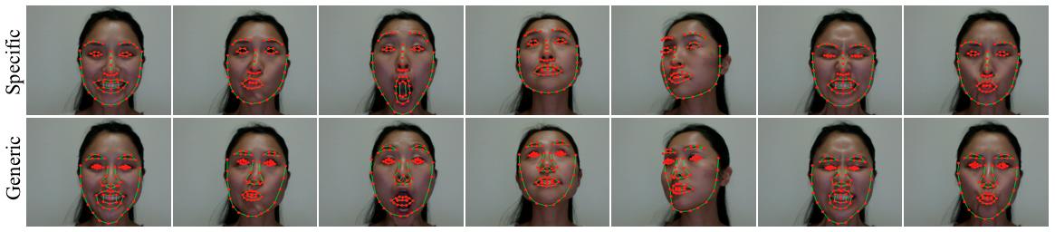 Ch6) Non-rigid Face Tracking