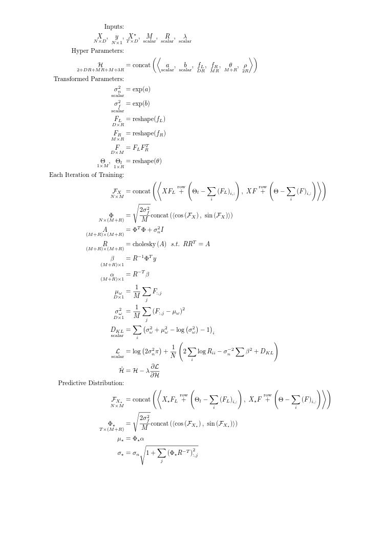 SCFGP Formulas
