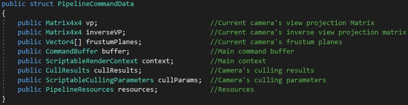 commanddata