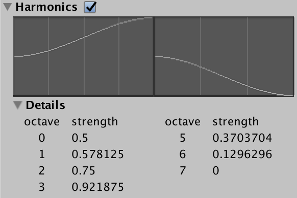 Harmonics showing details editor UI section