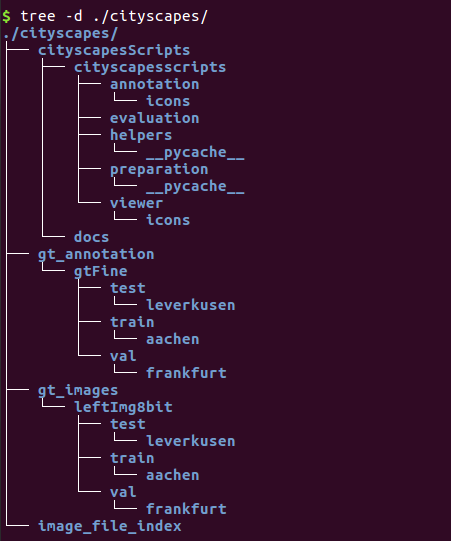 Dataset_File_Hierarchy
