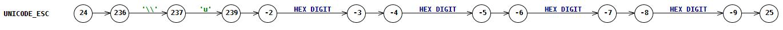 N UnicodeSeq