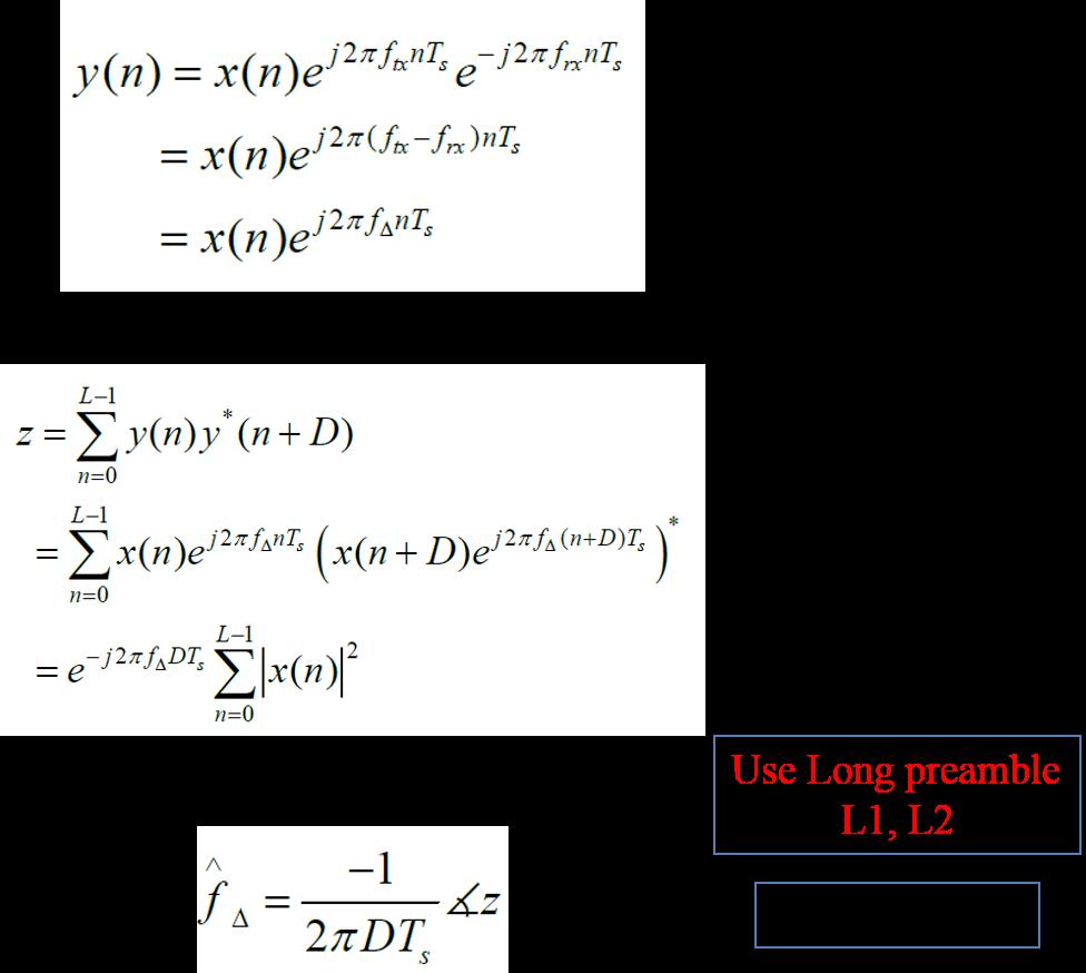 Matlab Ofdm Channel Equalization