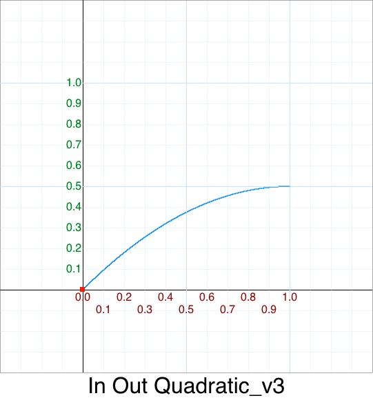 HalfH Out Quadratic