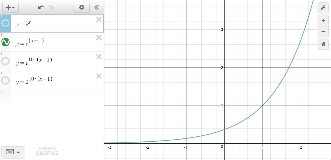 e^(x-1)