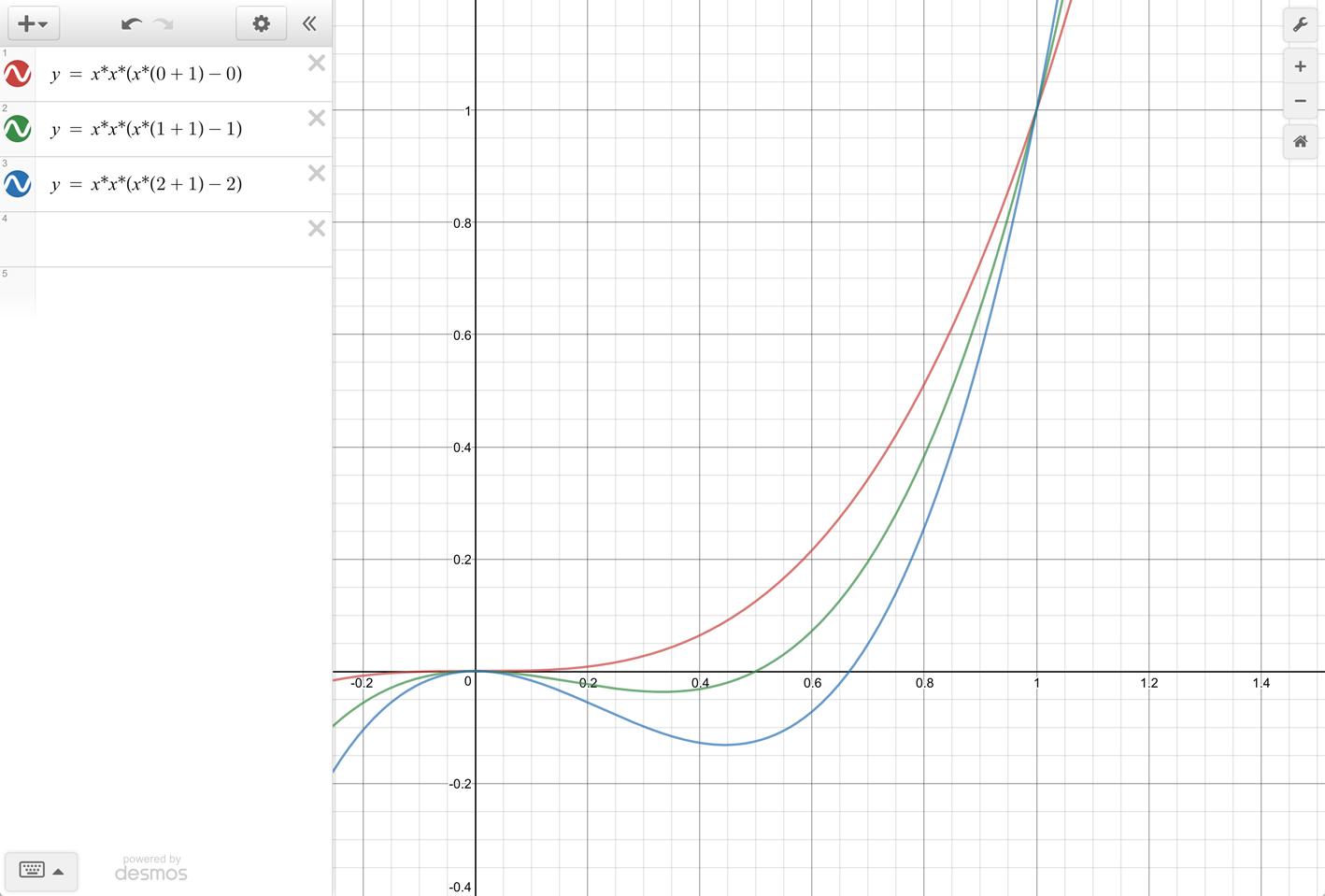 In Back K = 0,1,2