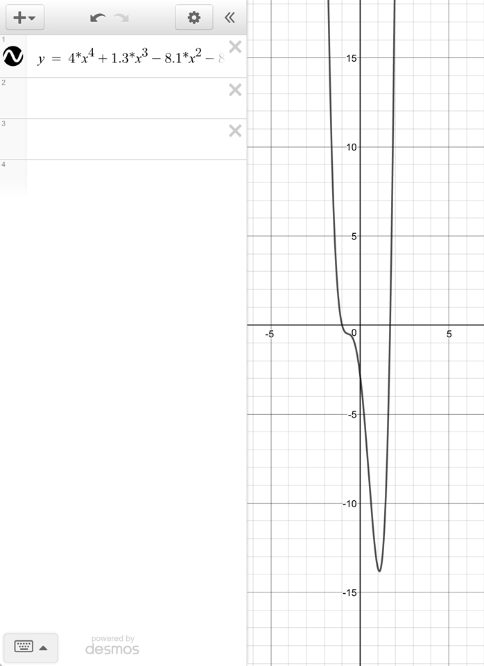 In Back Polynomial Degree 4
