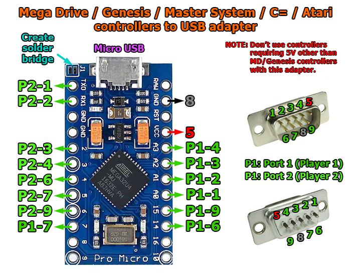 TOPIC dedié au MISTer ou autre fpga - Page 37 Sega-usb-2x-adapter-wiring