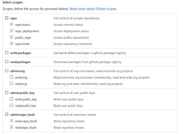 GitHub PAT scope
