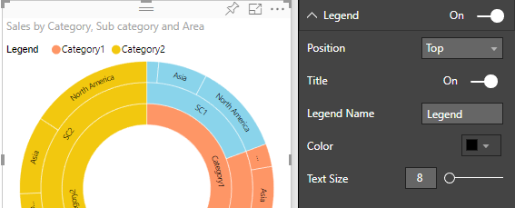 powerbi-visuals-sunburst by Microsoft