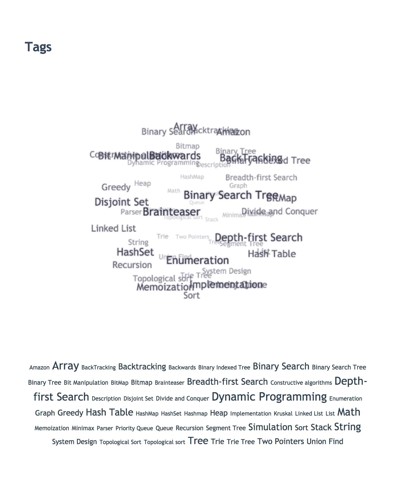 hexo-tag-cloud - npm