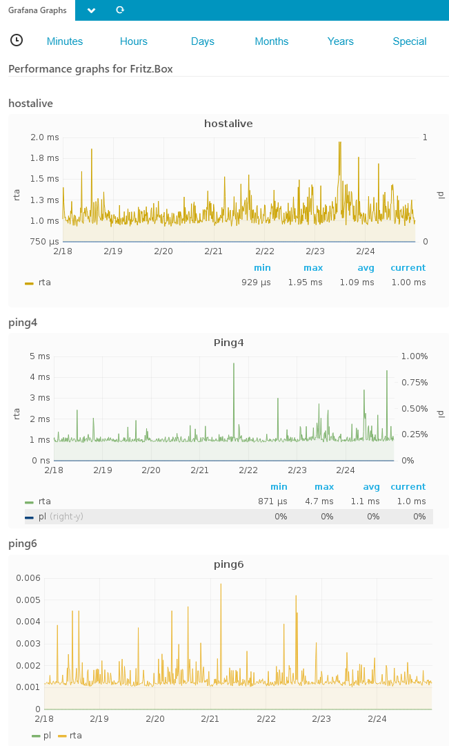 icingaweb2_grafana_screenshot_05.png