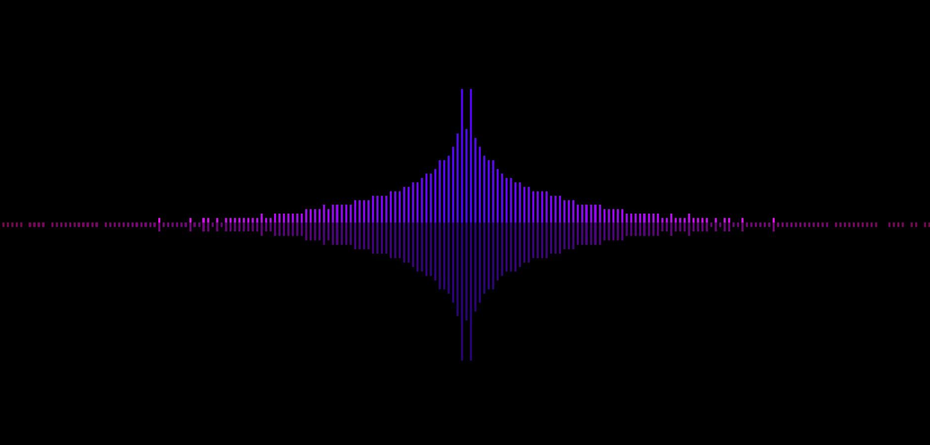 GitHub - MikuMikuShaders/Spectrum: Audio visualization