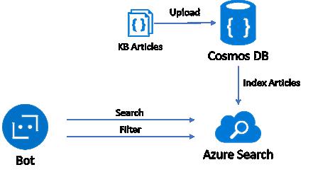 exercise4-diagram