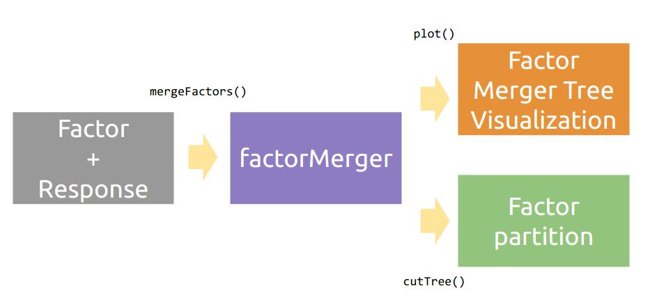 fm_workflow