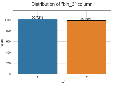 count_plot