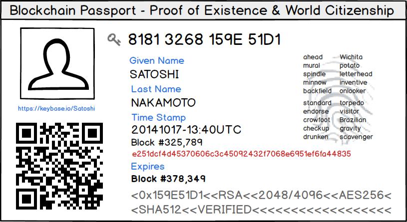 Blockchain Passport