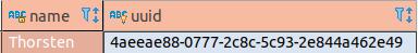 database_table_usermodel