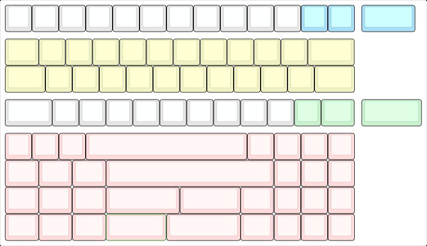 KLE layout