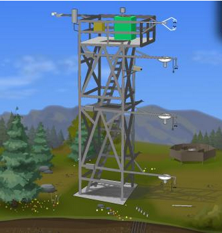 Illustration of a NEON tower with arms containing sensors extending horizontally off of the tower structure
