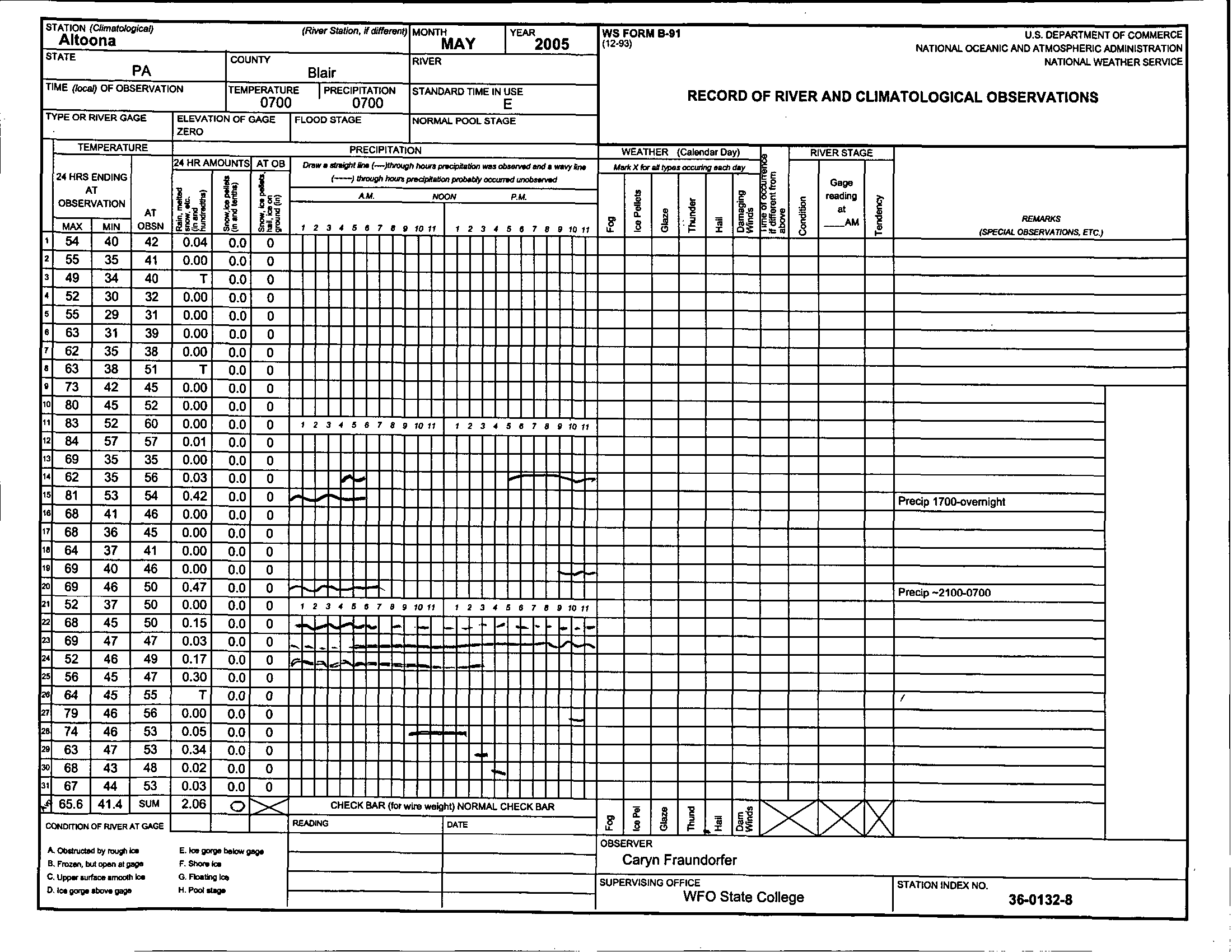 An example of a data sheet used to collect precipitation data for the Cooperative Observer network