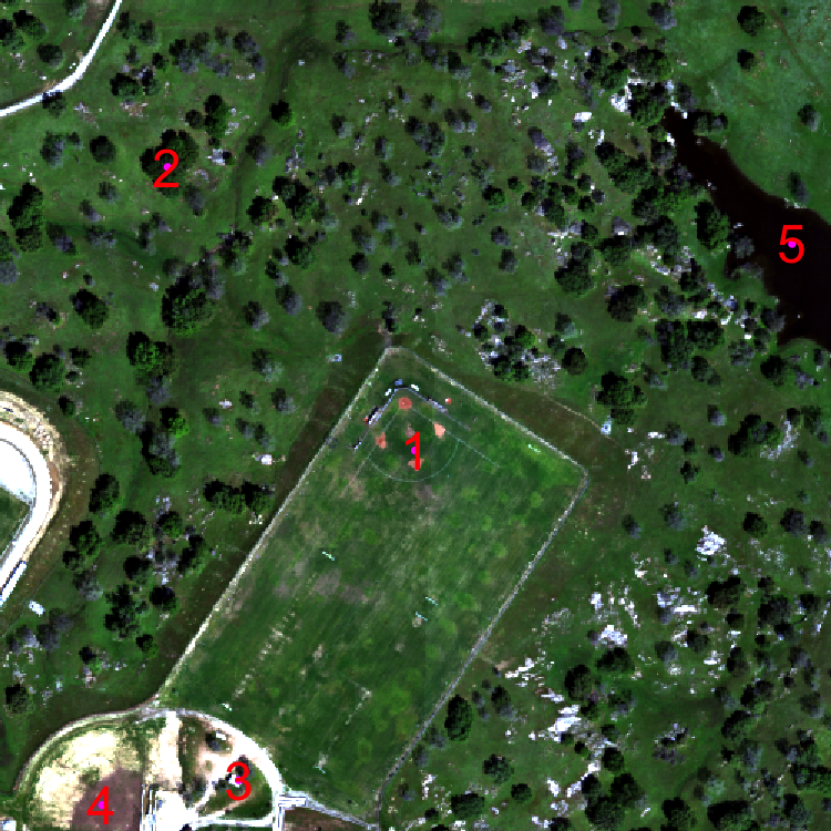 RGB image of a portion of the SJER field site using 3 bands fom the raster stack. Also displayed are points labeled with numbers one through five, representing five cover types selected using the interactive click function from the raster package. At the top right of the image, the dark, brakish water has been selected as point 5. The tops of a cluster of trees on the top left of the image has been selected as point 2. At the center of the image, the baseball field with low grass has been selected as point 1. At the bottom left of the image the top of a building has been selected as point 3, and the adjacent gravel lot has been selected as point 4. Plotting parameters have been changed to enhance visibility.