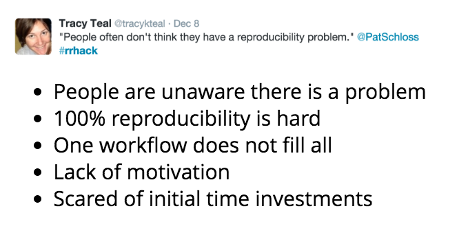 Image of a Twitter post submitted by Tracy Steal highlighting the obstacles slowing adoption of reproducible science pratices. These are: People are unaware there is a problem, 100% reproducibility is hard, One workflow does not fit all, Lack of motivation, and are scared of intial time investments.