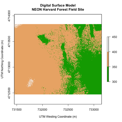 Digital surface model showing the elevation of NEON's site Harvard Forest with UTM Westing Coordinate (m) on the x-axis and UTM Northing Coordinate (m) on the y-axis
