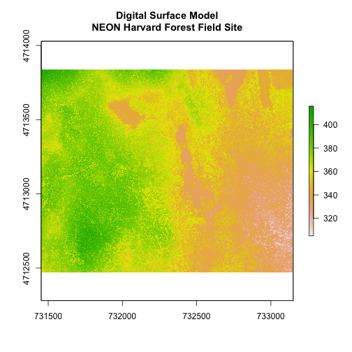 Digital surface model showing the continuous elevation of NEON's site Harvard Forest