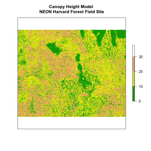 Canopy height model showing the distribution of the height of the trees of NEON's site Harvard Forest with four breaks
