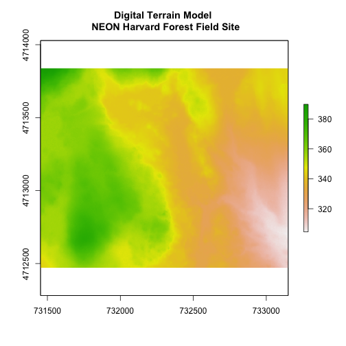 Digital terrain model showing the ground surface of NEON's site Harvard Forest