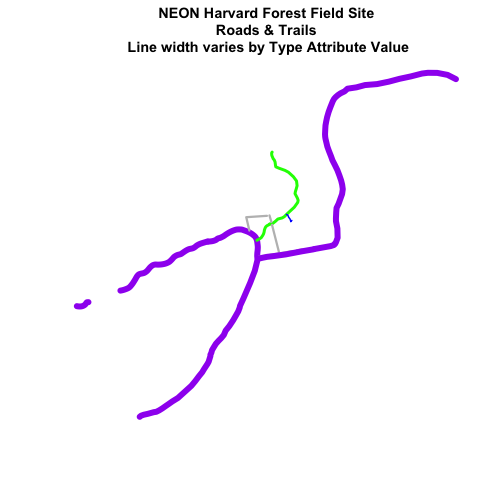 Roads and trails at NEON Harvard Forest Field Site with color and line width varied by specific attribute value.