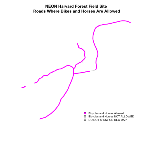 Roads where Bikes and Horses are Allowed on NEON Harvard Forest Field Site with lines varied by attribute factor and with a modified legend.
