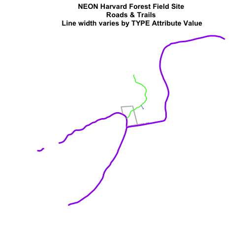 Roads and trails at NEON Harvard Forest Field Site with color and line width varied by attribute factor value.