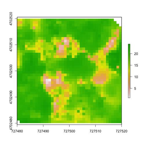 Canopy Height Model (CHM) of HARV study area