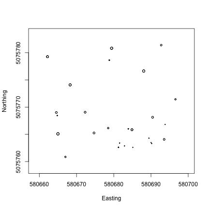 Tree bole diameters in plot WREF_085