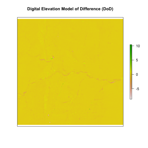 Digital Elevation Model of Difference showing the difference between digital elevation models (DTM).