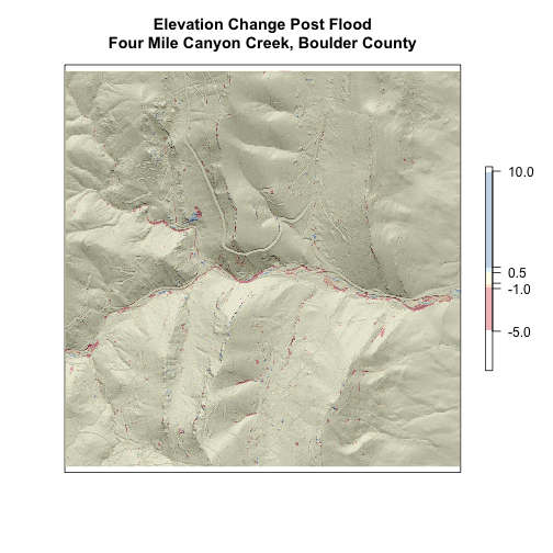 Plot of the Elevation change Post-flood in Four Mile Canyon Creek, Boulder County with elevation change represented in categories (breaks).