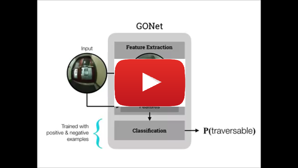 GONet summary video